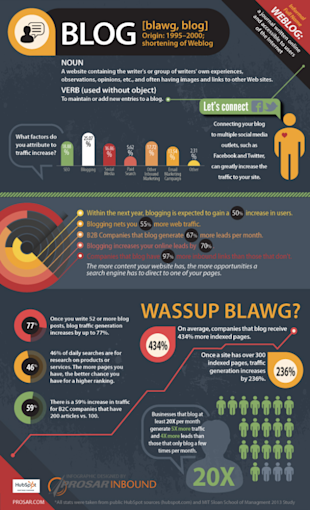PROVEN: Regular Blogging Can Increase Traffic and Leads (Infographic) image how blogging increases traffic and leads resized 600