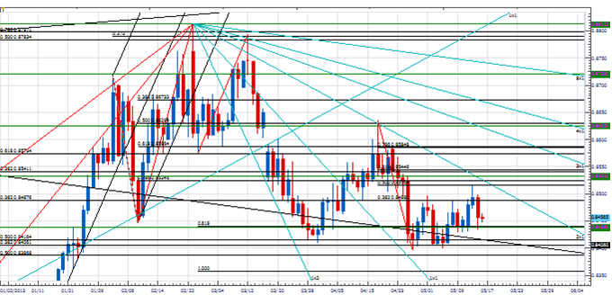 PT_CHF_Correction_body_Picture_2.png, Price & Time: USD/CHF Correction?