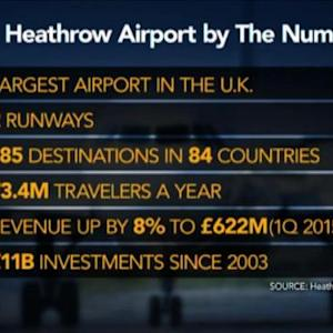 Heathrow CEO: Expanding Airport Good for the U.K. Economy