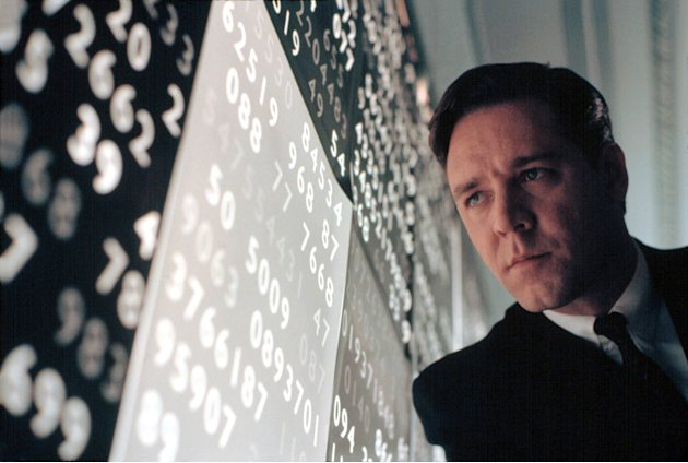 5 Most Captivating Russell Crowe Performances A Beautiful Mind