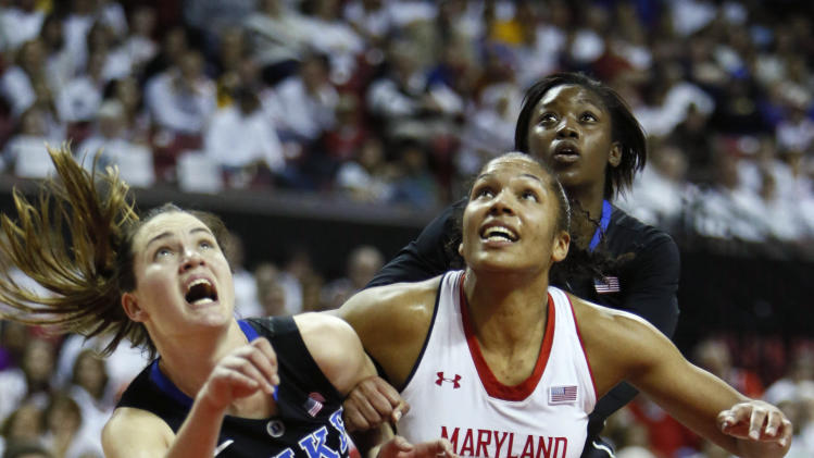 NCAA Womens Basketball: Duke at Maryland