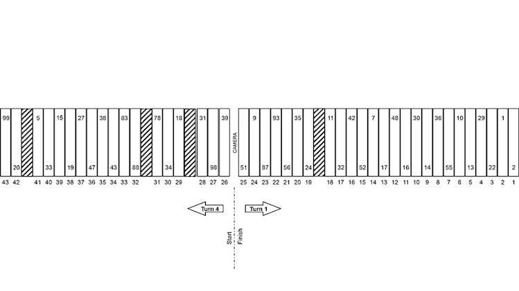New Hampshire Cup pit stall assignments
