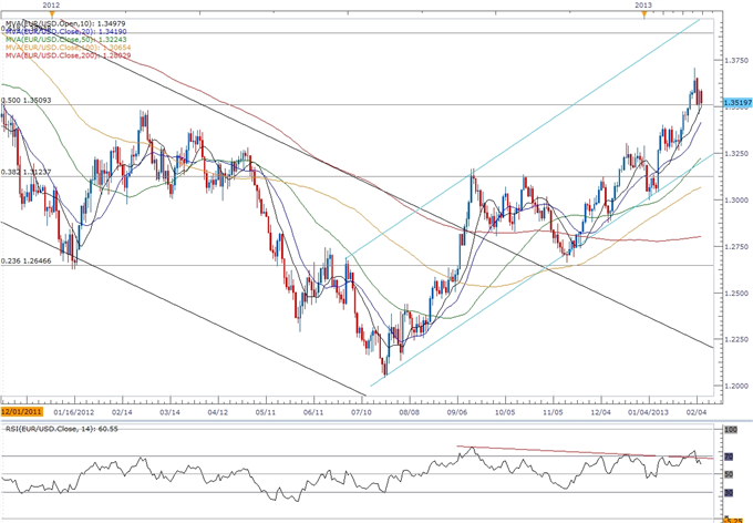 Forex_EURUSD-_Trading_the_European_Central_Bank_ECB_Rate_Decision_body_ScreenShot238.png, EUR/USD- Trading the European Central Bank (ECB) Rate Decisi...