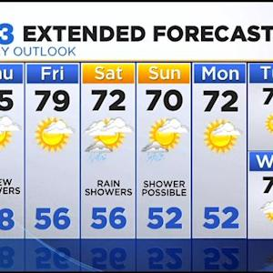 Noon Forecast - 10/23/14