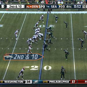 Denver Broncos quarterback Peyton Manning to wide receiver Emmanuel Sanders for 42 yards