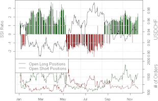 Shift_in_USDJPY_Positioning_Forecast_Further_Gains__body_Picture_3.png, Forex Analysis: Shift in USDJPY Positioning Forecast Further Gains