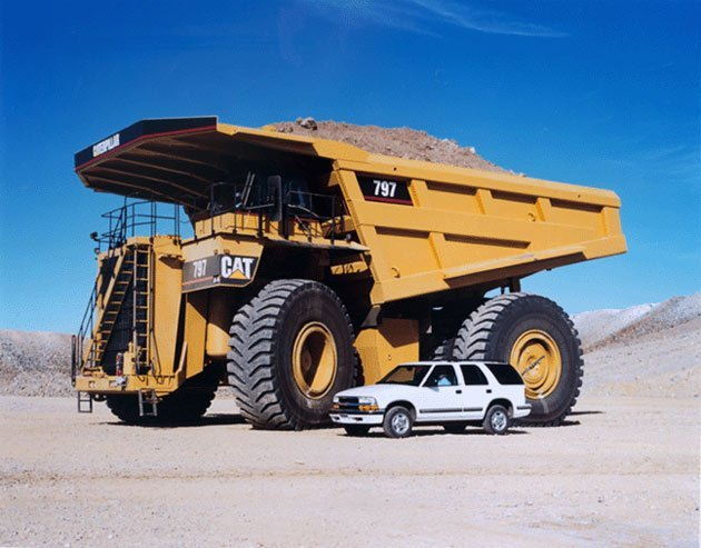 Meet the world's biggest truck