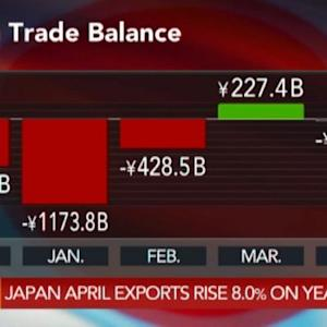 Japan April Trade Deficit Narrower Than Expected