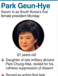 <p>Graphic profile of Park Geun-Hye, sworn in as South Korea's first female president Monday.</p>