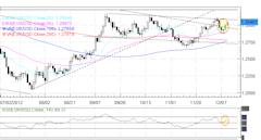 Forex_US_Dollar_Down_Before_Hyped_FOMC_Meeting__What_to_Expect_fx_news_technical_analysis_body_Picture_2.png, Forex: US Dollar Down Before Hyped FOMC ...