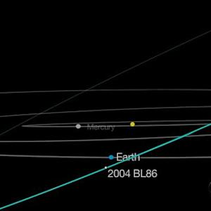 Mountain-sized asteroid to fly by Earth