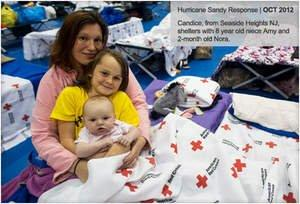 MarketResearch.com Launches Campaign to Raise Money for Victims of Hurricane Sandy