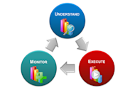 A 3 Step Approach to Marketing Analytics image NMX graphic 1