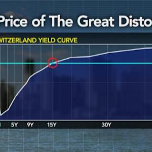 The Price of the Great Switzerland Yield Distortion