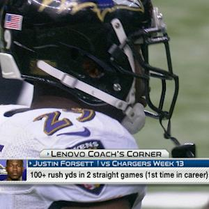 Lenovo Coach's Corner: Can Baltimore Ravens running back Justin Forsett keep up his production?