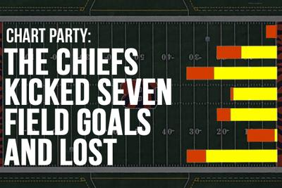 Chart Party: The Chiefs kicked 7 field goals and lost
