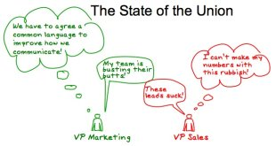 The State of the Union Between Sales and Marketing image state of the union