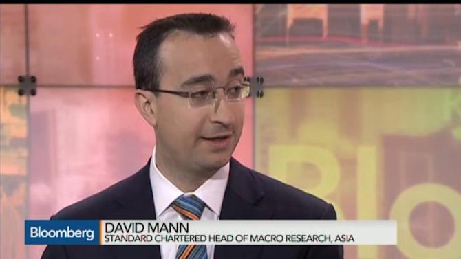 India Has Little Room to Avoid Cutting Rates: Mann
