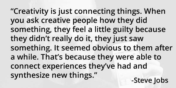 Creativity Is…