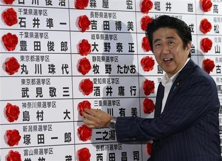 Japan's Prime Minister Shinzo Abe, and the leader of the ruling Liberal Democratic Party (LDP), smiles as he puts a rosette on a name of a candidate, who is expected to win, at the LDP headquarters in Tokyo July 21, 2013. REUTERS/Issei Kato