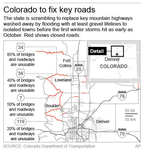 Map locatesroads affected by flooding in Colorado; 2c x 4 inches; 96.3 mm x 101 mm;
