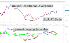 Learn_Forex_How_to_Trade_MACD_Divergence_body_Picture_1.png, Learn Forex: How to Trade MACD Divergence