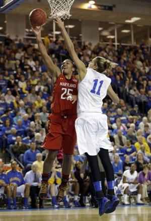 No. 9 Maryland women beat Delle Donne, Delaware