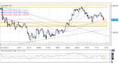 Forex_Euro_Bounce_Weak_as_Short-term_Yields_Rise_on_Italian_Senate_Vote_body_Picture_1.png, Forex: Euro Bounce Weak as Short-term Yields Rise on Itali...