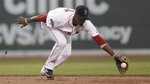 Twins top Red Sox 5-0 behind Deduno