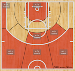 anthony bennett shot chart