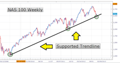Learn_Forex_How_to_Trade_Trendlines_body_Picture_2.png, Learn Forex: How to Trade Trendlines