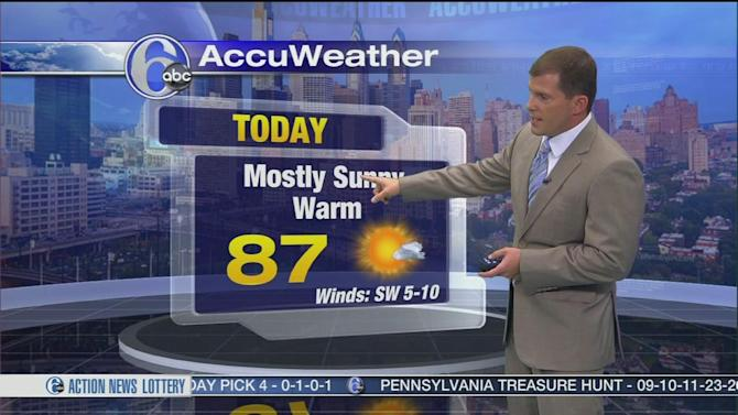 AccuWeather: Another Heat Wave