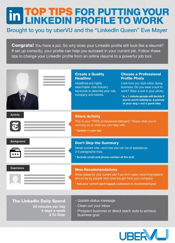 What You Need to Do on LinkedIn, Even if You're Not Looking for a Job (Infographic)