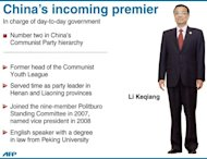 Graphic fact file on Li Keqiang, installed by China&#39;s parliament as premier on Friday