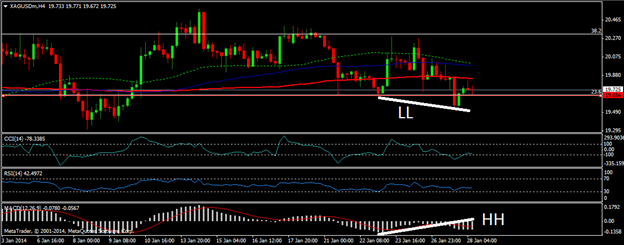 silver_price_fomc_downside_body_Picture_1.png, Downside risk accelerates on Silver price as FOMC looms