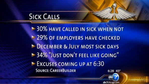 Most unusual sick day excuses from employees