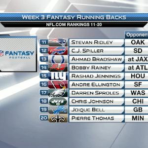 'NFL Fantasy LIVE': Week 3 running back rankings 11-20