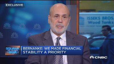 Bernanke: Fed may want to heed market view on rates