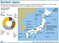 Japan said it planned to phase out nuclear power over three decades in an apparent bow to public pressure after last year&#39;s Fukushima disaster, the worst atomic accident in a generation
