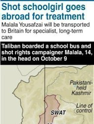 Graphic map of northwest Pakistan locating Swat Valley, where the Taliban shot a 14-year-old girl on a school bus on October 9. Malala Yousafzai -- who was shot in the head by the Taliban for campaigning for the right to an education in an attack that shocked the world -- has arrived in Britain for specialist care