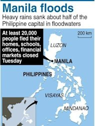 Torrential monsoon rains flooded half of the Philippine capital on Tuesday, killing at least 16 people as rampaging waters swept away homes, destroyed bridges and triggered a landslide in a shanty town