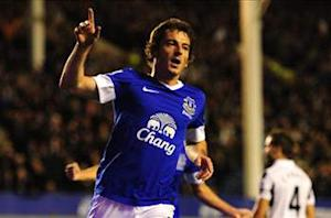 Baines: FA Cup 'there for the taking' for Everton