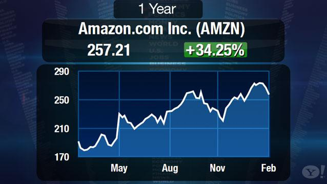 Amazon Squeezes Ahead of Apple As America's Most Reputable Company