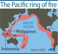 A graphic showing the Pacific ring of fire, a 40,000-kilometre arc of fault lines which forms a zone of frequent earthquakes and volcanic eruptions. A 7.6 earthquake hit off the Philippine coast on Friday, triggering a tsunami warning for the eastern part of the archipelago and Indonesia, US seismologists said