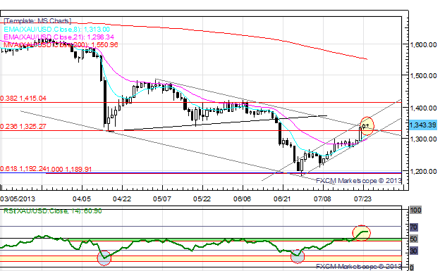 Improved_PMIs_Boost_Euro_Weak_Chinese_Data_Weigns_on_Aussie_Again_body_x0000_i1033.png, Improved PMIs Boost Euro; Weak Chinese Data Weigns on Aussie�...