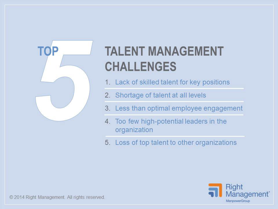 Right Management's latest research reveals the top 5 talent management challenges for 2014. Lack of skilled talent and ongoing talent shortages top the list.