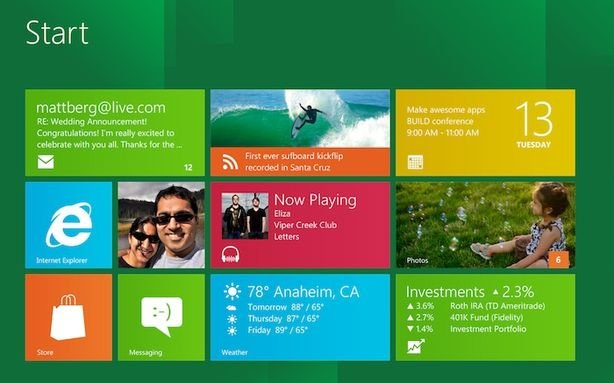 Windows 8 Is Really Confusing