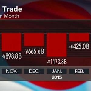 Japan Posts First Trade Surplus Since June 2012