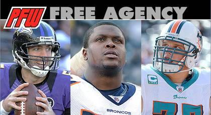 Top 50 free-agent list
