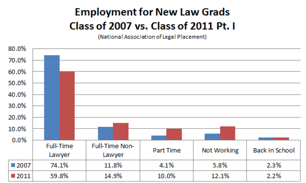 NALP_Employment_for_New_Law_Grads_I_EDITED.PNG